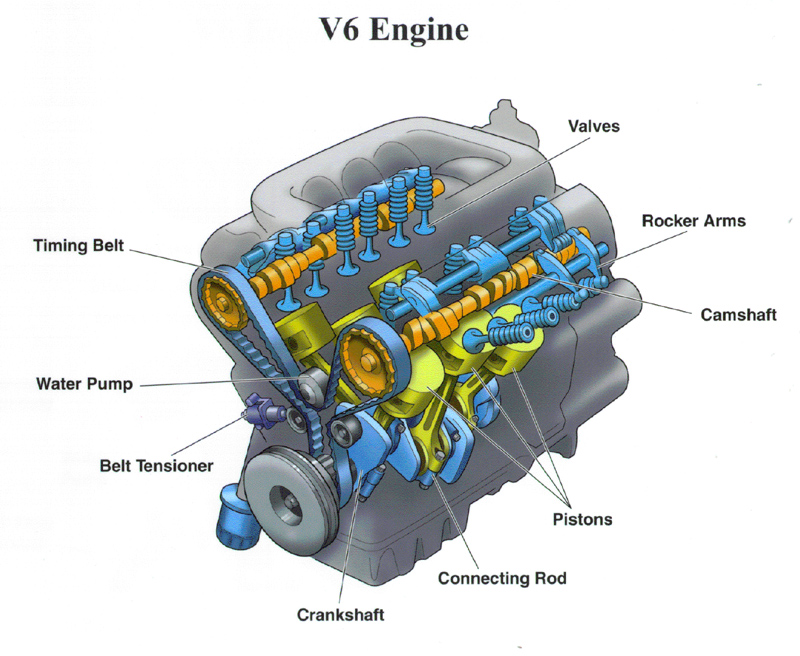 acura v6 motor schematic honda accord forum v6 performance passat v6 engine diagram acura v6 motor schematic honda accord forum v6 performance accord forums